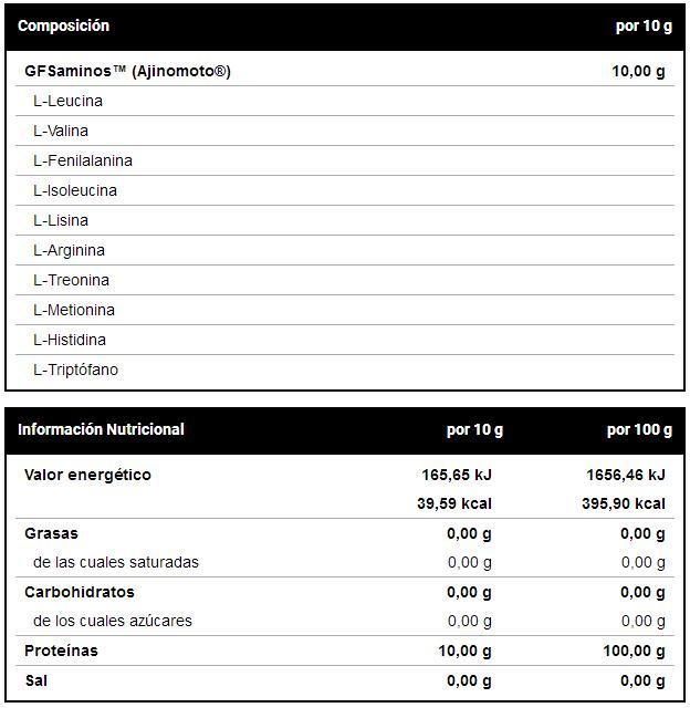composición gfs aminos